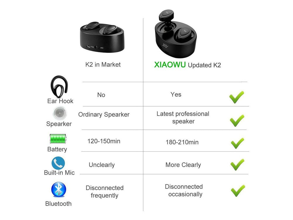 High quality mini headphone Bluetooth 4.1 – ideal for sport and gym (no cable)