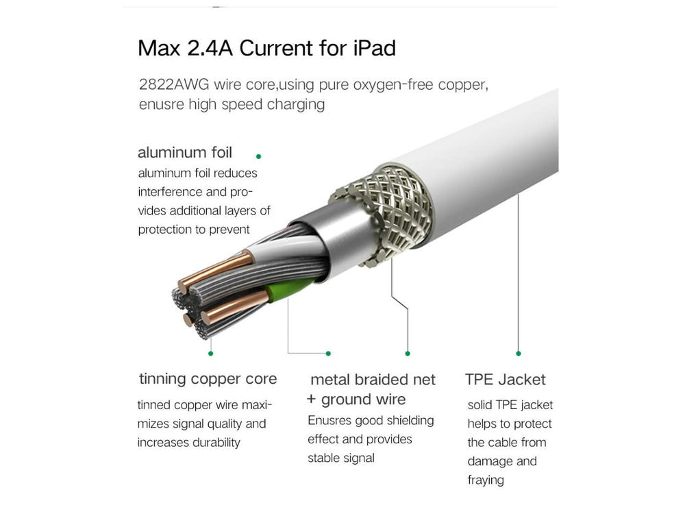 1.5 meter USB Cable for iPhone 7/ 8 2.4A MFi Lightning to USB Cable Fast Charger Data Cable For iPhone 7 6 5s iPad Mobile Phone Cables