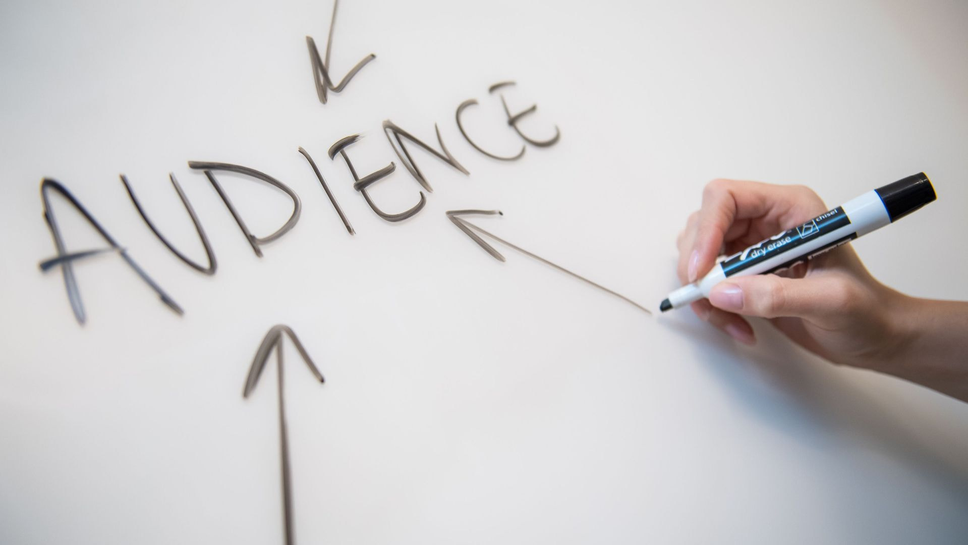 Importance of Interaction Marketing Campaign