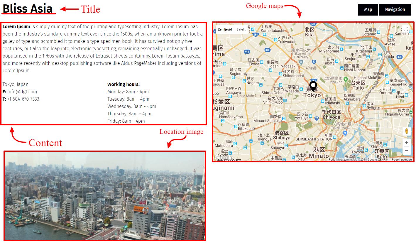 Locations Corpo